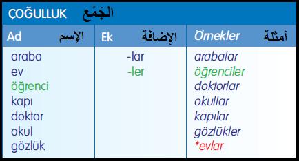 دروس اللغة التركية