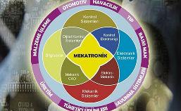 ترتيب الجامعات التركية هندسة الميكاترونكس