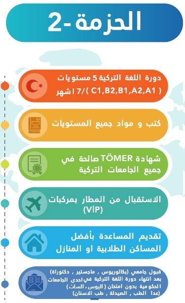 دورة لغة تركية